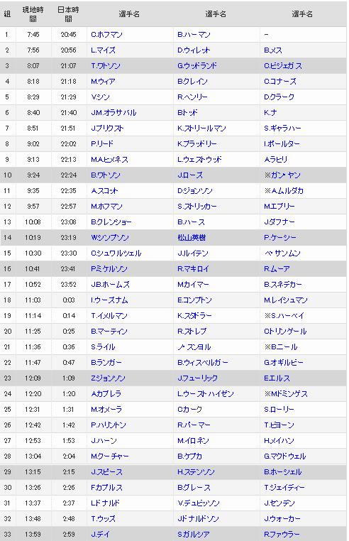 2015_mastars