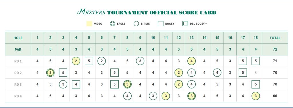 2015_mastars_score